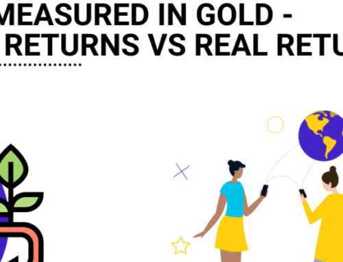 CORO market update: NASDAQ measured in gold – nominal returns vs real returns